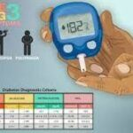 Simple-Explanation-Of-Diabetes-150×150