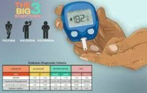 Short And Simple Explanation Of Diabetes