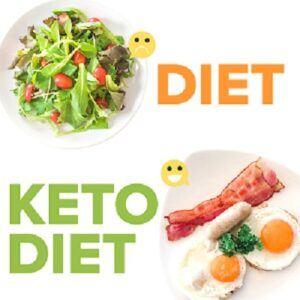 Keto Custom Diet Plan Reviews
