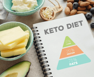 Keto Custom Diet Plan Reviews3