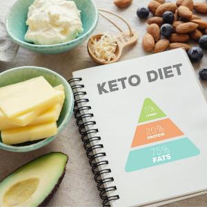 Keto Custom Diet Plan Reviews3